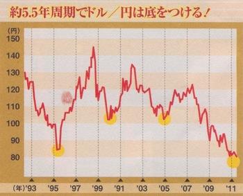 ドル円の推移.jpg