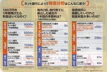 住信SBIネット銀行三冠王.JPG