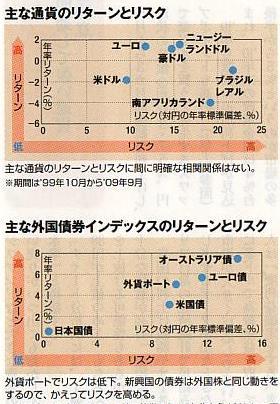 外貨の最適配分.JPG