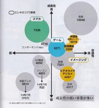 ソニーのポートフォリオ.jpg