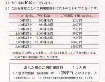 三越伊勢丹カード優待割引表.jpg